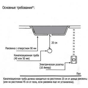 In Sink Erator Evolution 250